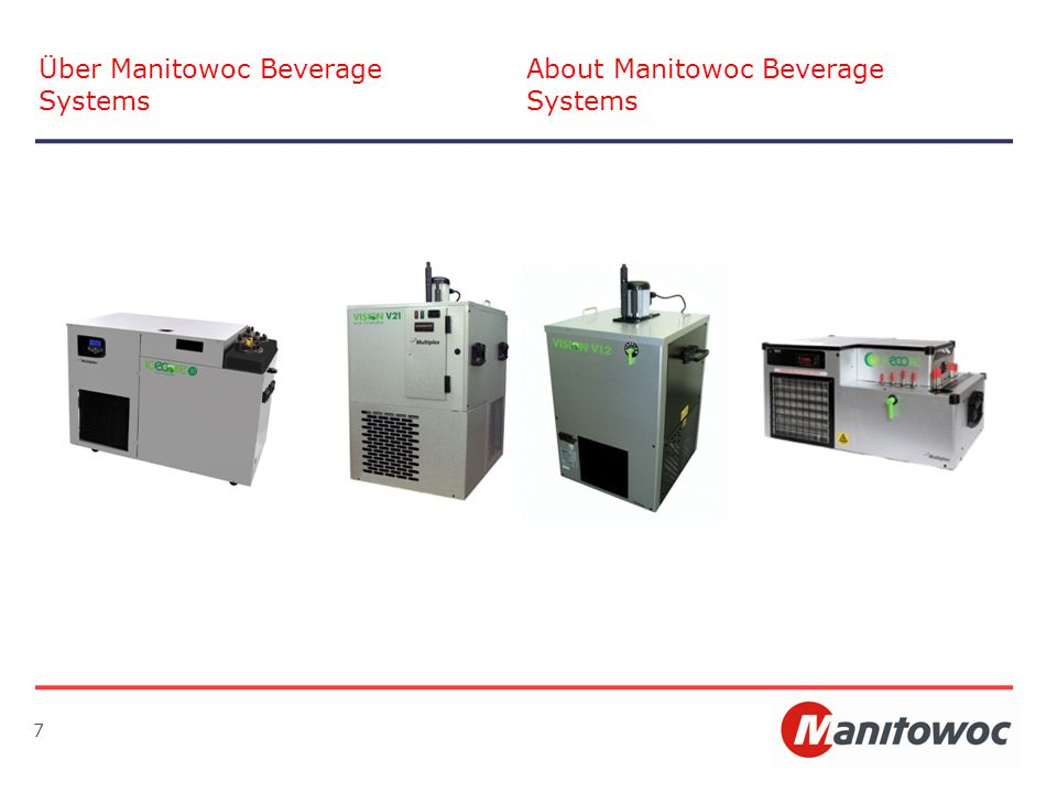 Über Manitowoc Beverage Systems About Manitowoc Beverage Systems