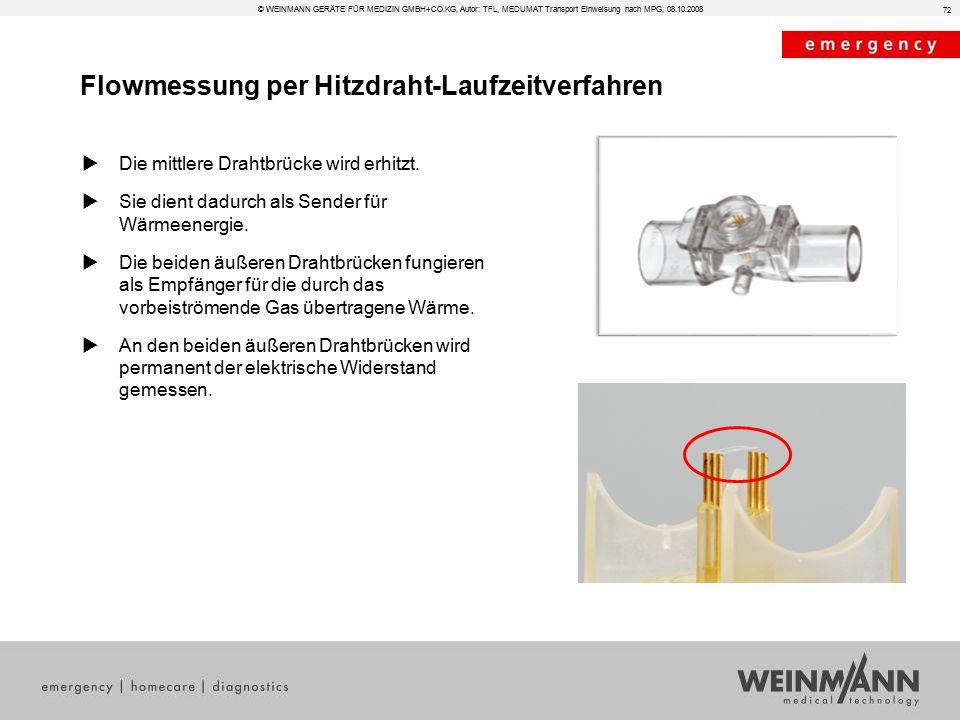 Flowmessung per Hitzdraht-Laufzeitverfahren