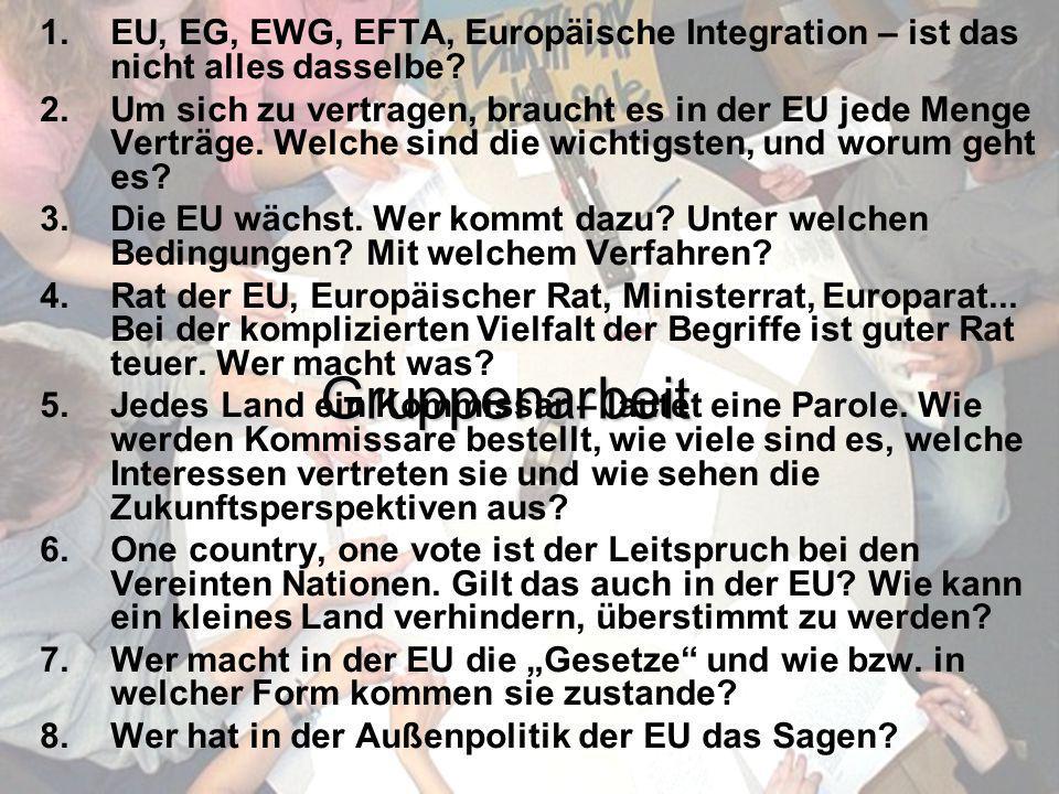 EU, EG, EWG, EFTA, Europäische Integration – ist das nicht alles dasselbe
