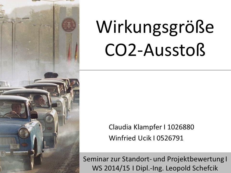 Wirkungsgröße CO2-Ausstoß