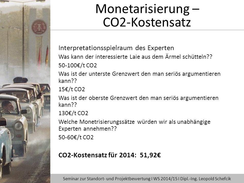 Monetarisierung – CO2-Kostensatz Interpretationsspielraum des Experten
