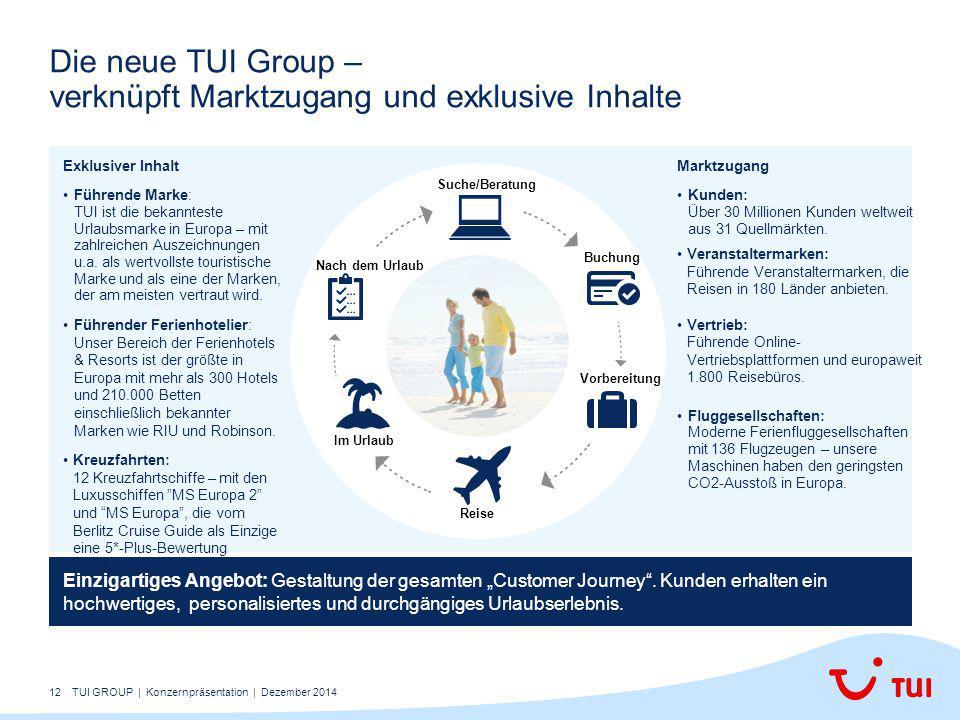 Die neue TUI Group – verknüpft Marktzugang und exklusive Inhalte