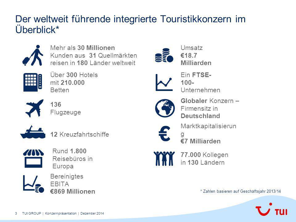 Der weltweit führende integrierte Touristikkonzern im Überblick*