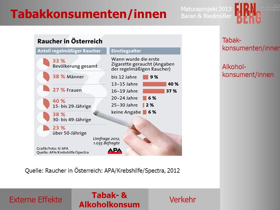 Tabakkonsumenten/innen