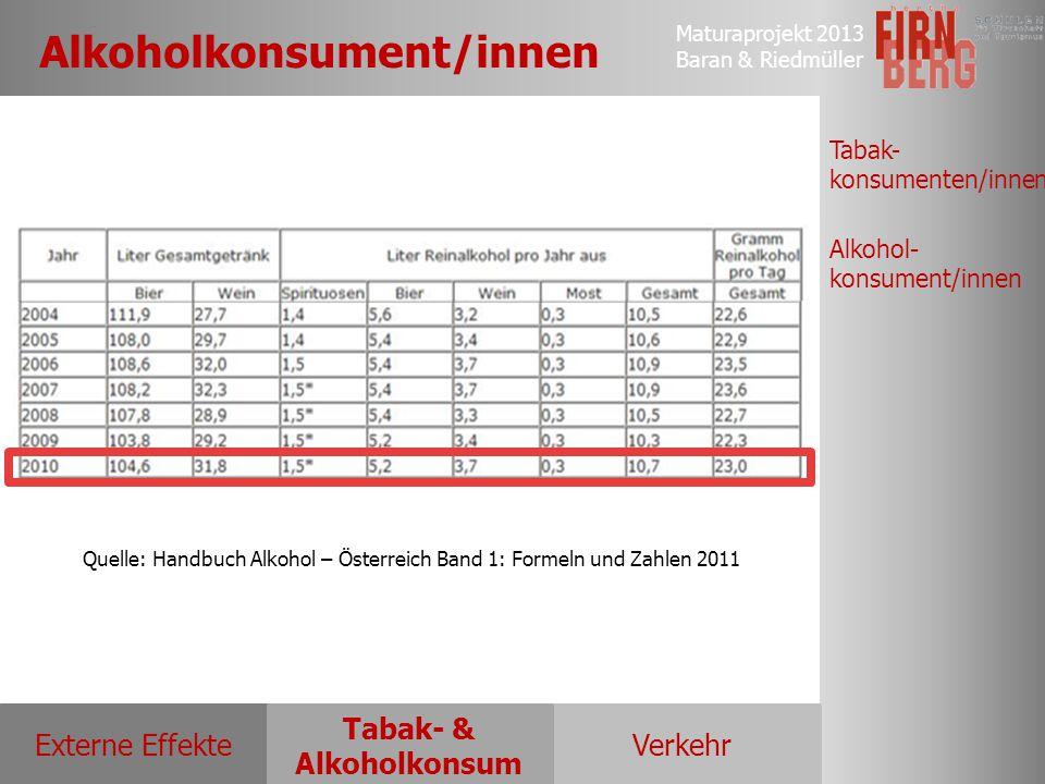 Alkoholkonsument/innen