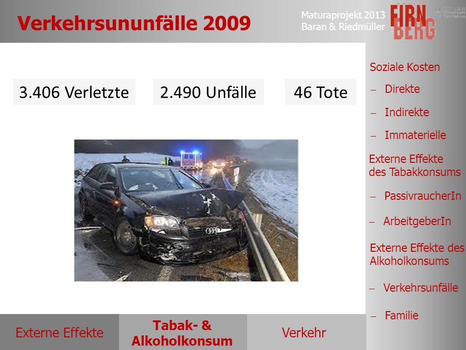 Verkehrsununfälle 2009 3.406 Verletzte 2.490 Unfälle 46 Tote