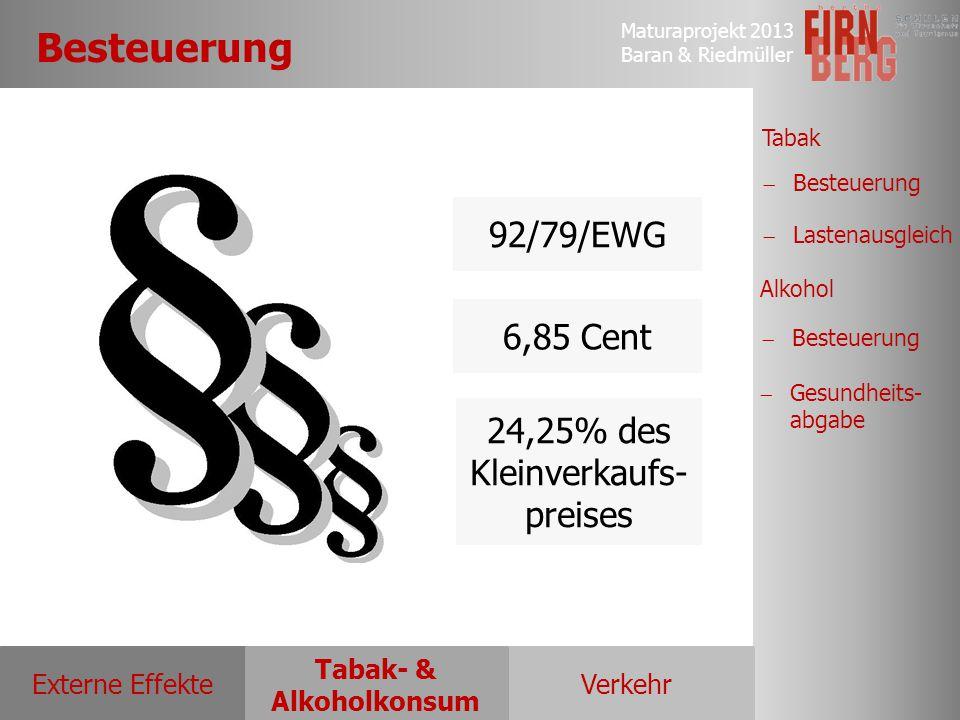 24,25% des Kleinverkaufs-preises