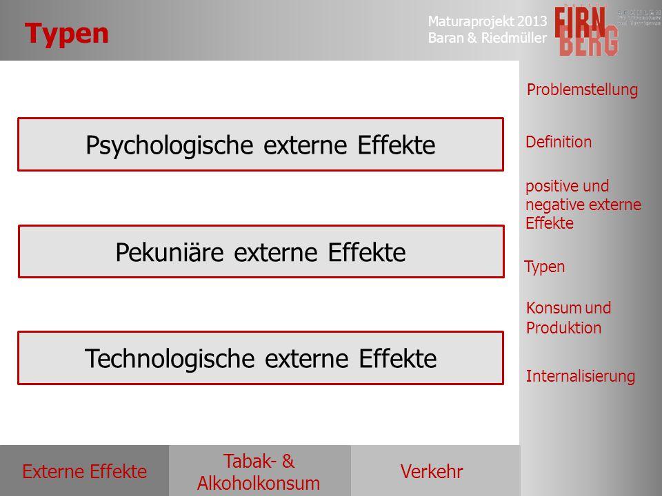 Typen Psychologische externe Effekte Pekuniäre externe Effekte