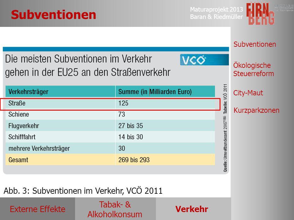 Subventionen Abb. 3: Subventionen im Verkehr, VCÖ 2011