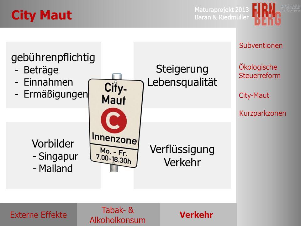 City Maut gebührenpflichtig Steigerung Lebensqualität Vorbilder