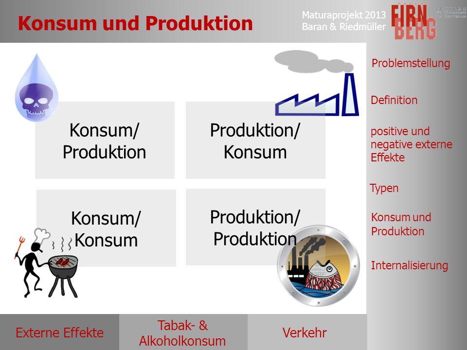 Konsum und Produktion Konsum/ Produktion Produktion/ Konsum Konsum/