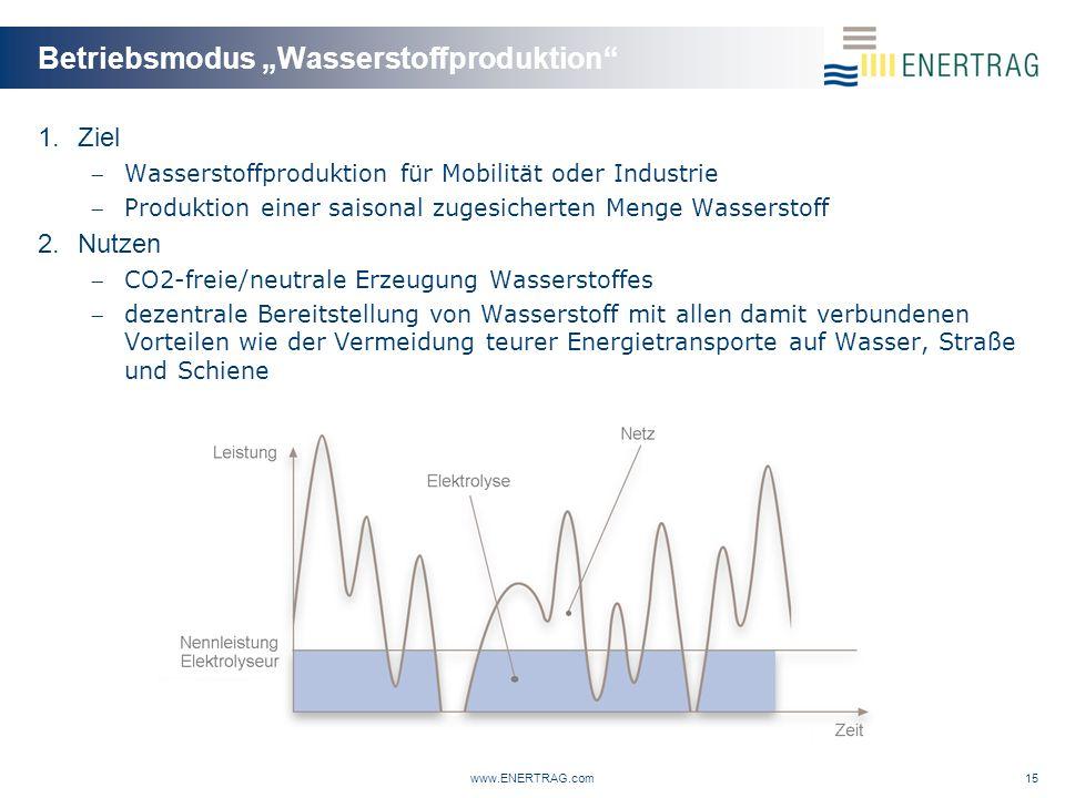 """Betriebsmodus """"Wasserstoffproduktion"""