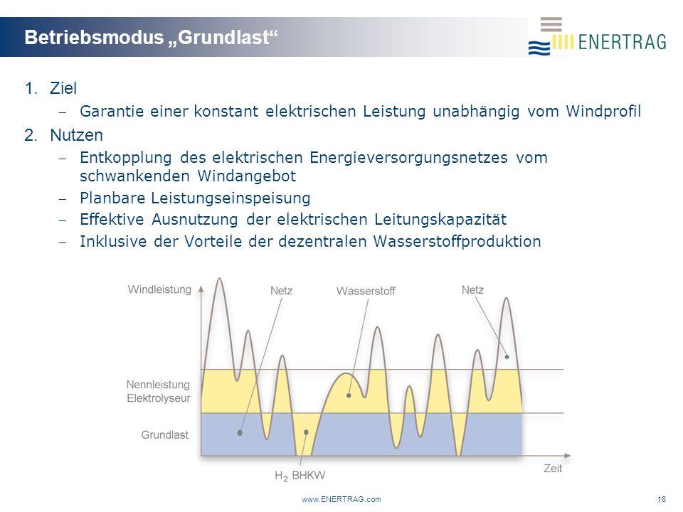 "Betriebsmodus ""Grundlast"