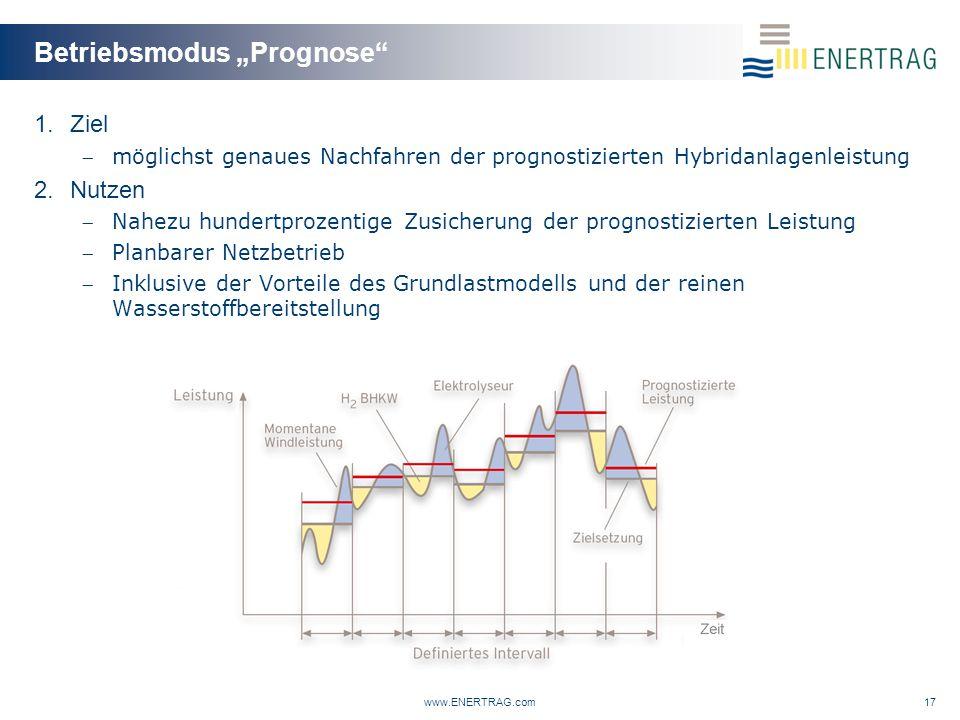 "Betriebsmodus ""Prognose"