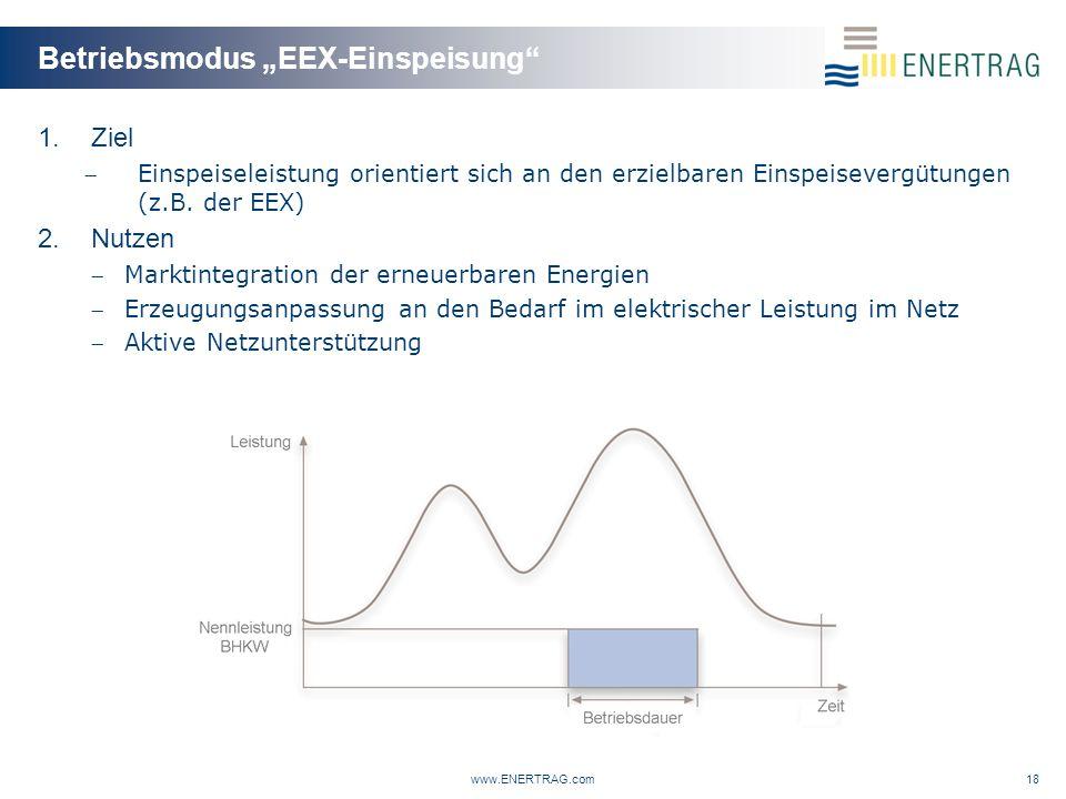 """Betriebsmodus """"EEX-Einspeisung"""