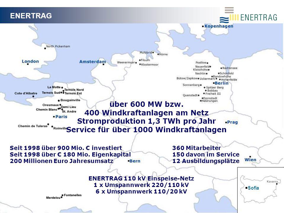 ENERTRAG über 600 MW bzw. 400 Windkraftanlagen am Netz