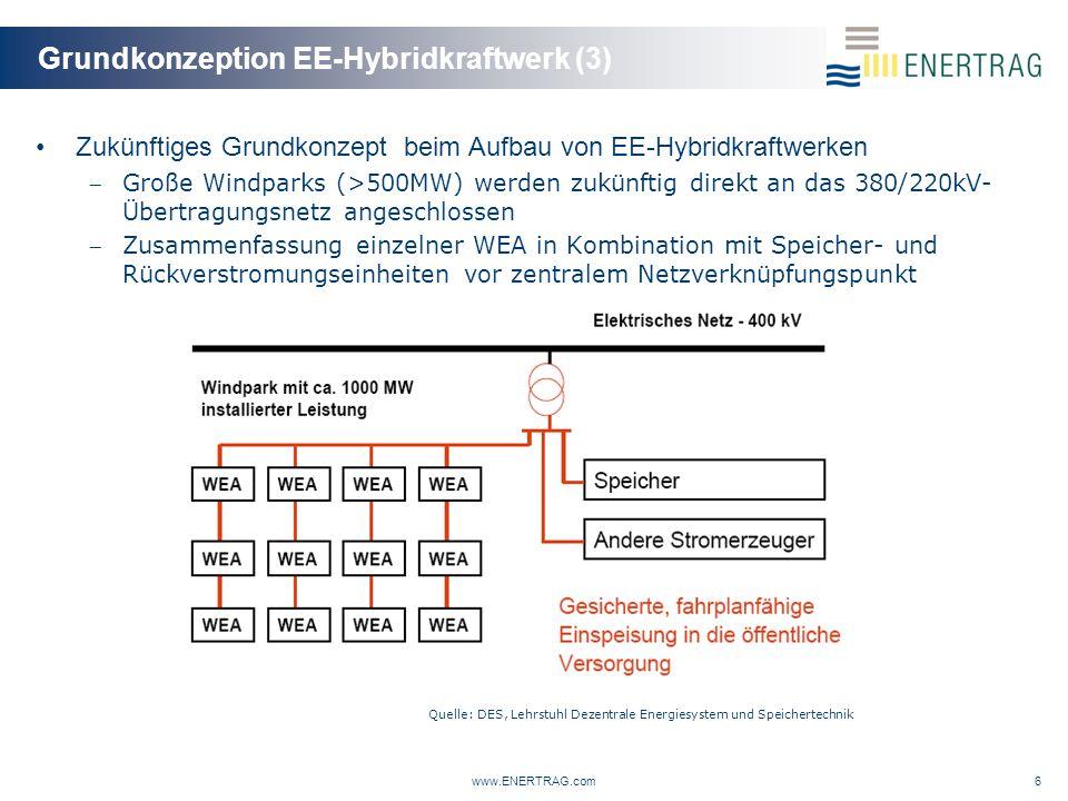 Grundkonzeption EE-Hybridkraftwerk (3)