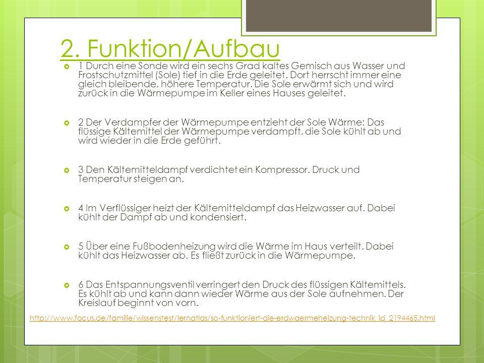 2. Funktion/Aufbau