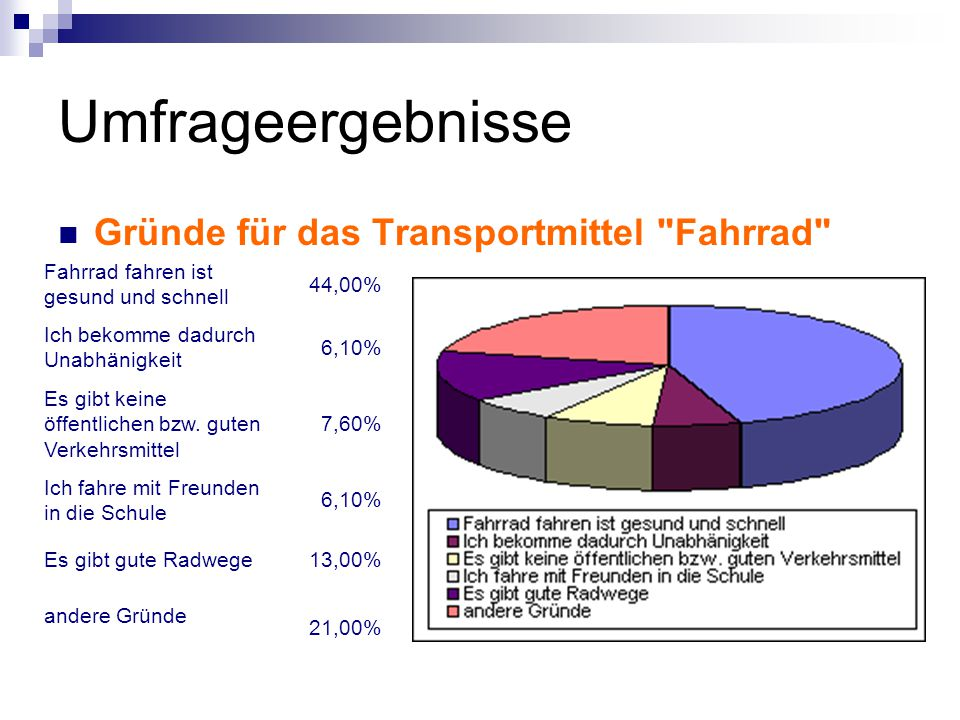 Umfrageergebnisse Gründe für das Transportmittel Fahrrad