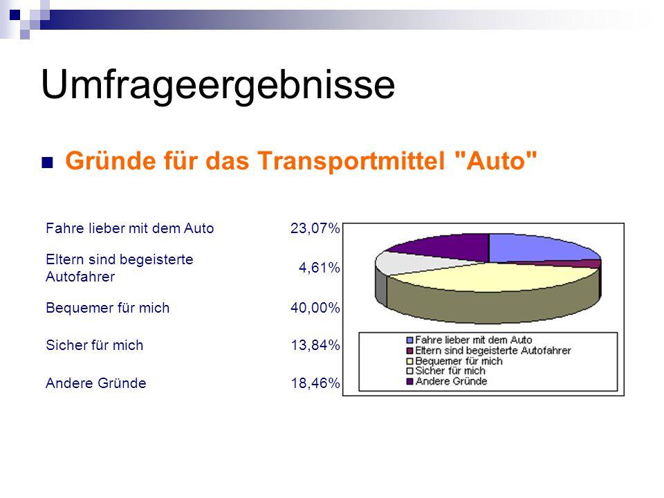 Umfrageergebnisse Gründe für das Transportmittel Auto