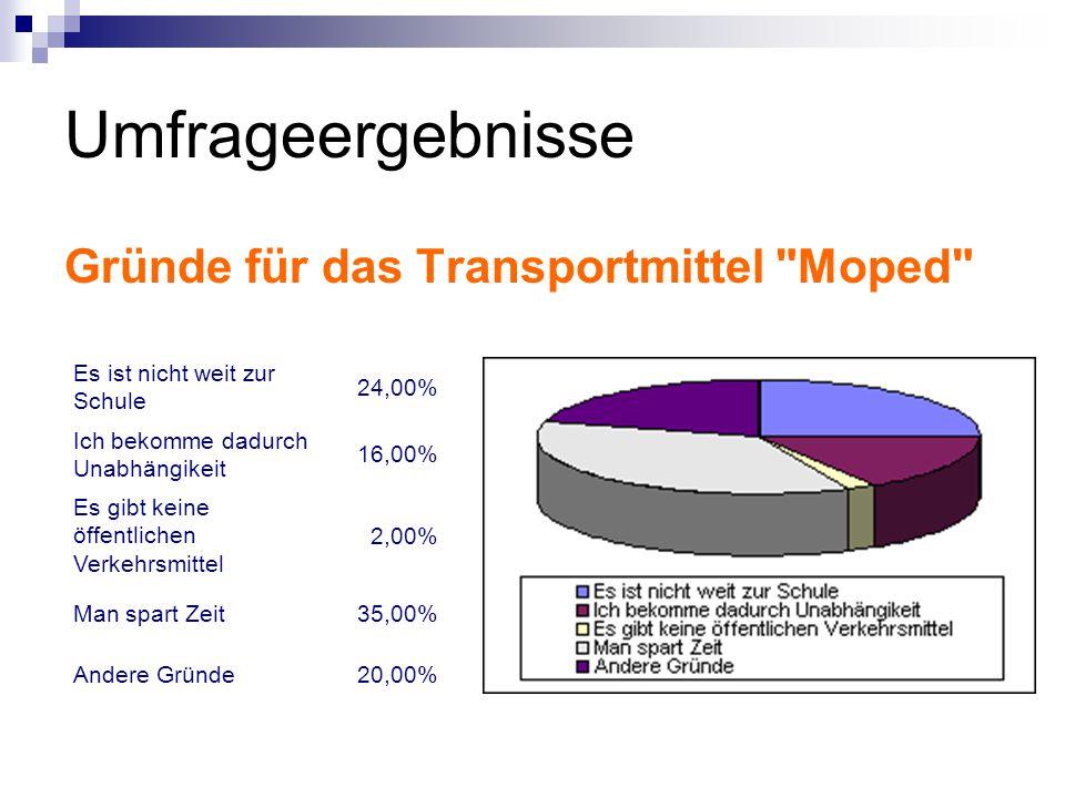Umfrageergebnisse Gründe für das Transportmittel Moped