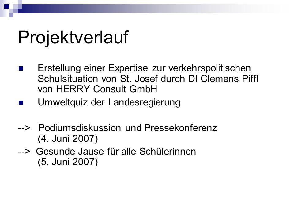 Projektverlauf Erstellung einer Expertise zur verkehrspolitischen Schulsituation von St. Josef durch DI Clemens Piffl von HERRY Consult GmbH.