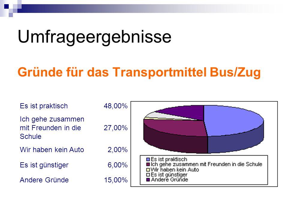 Umfrageergebnisse Gründe für das Transportmittel Bus/Zug