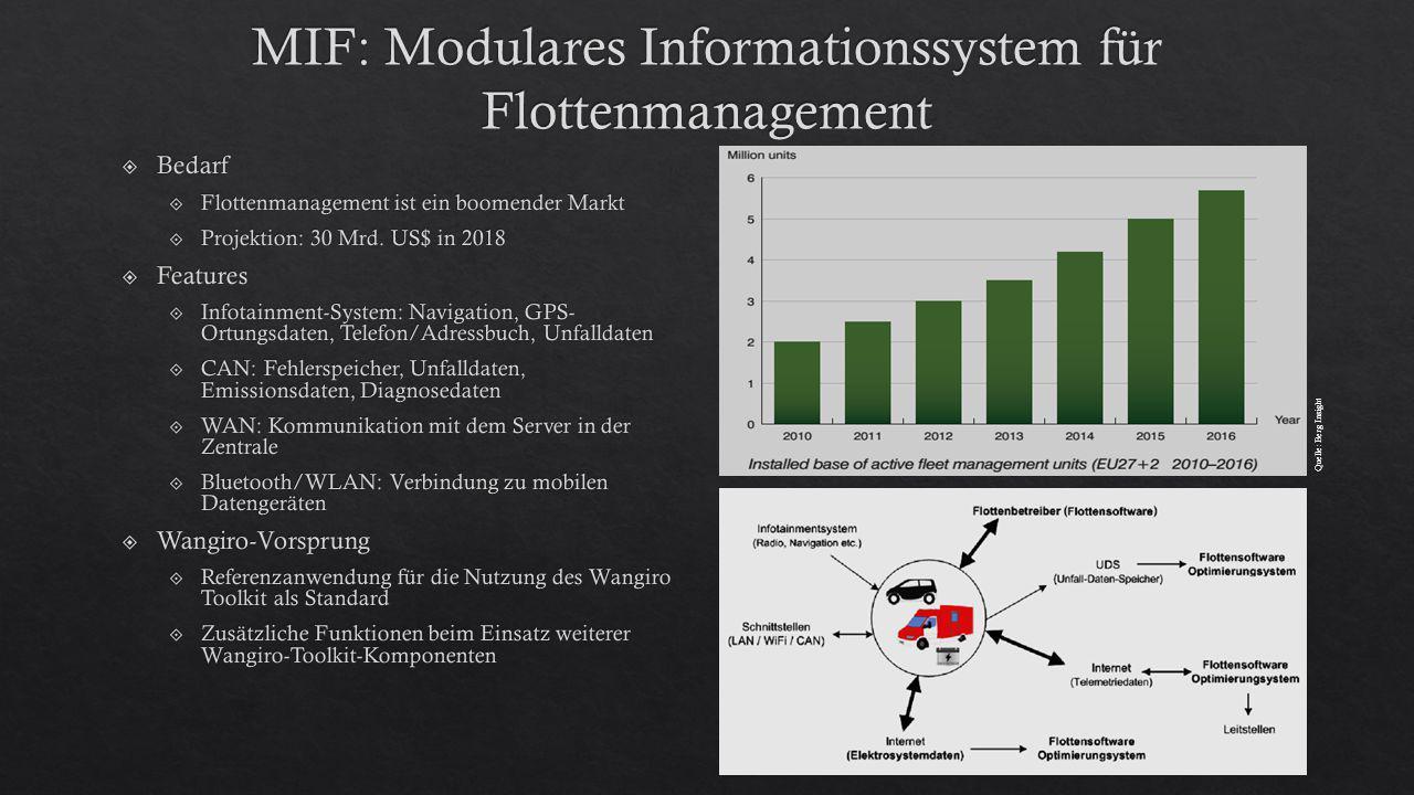 MIF: Modulares Informationssystem für Flottenmanagement
