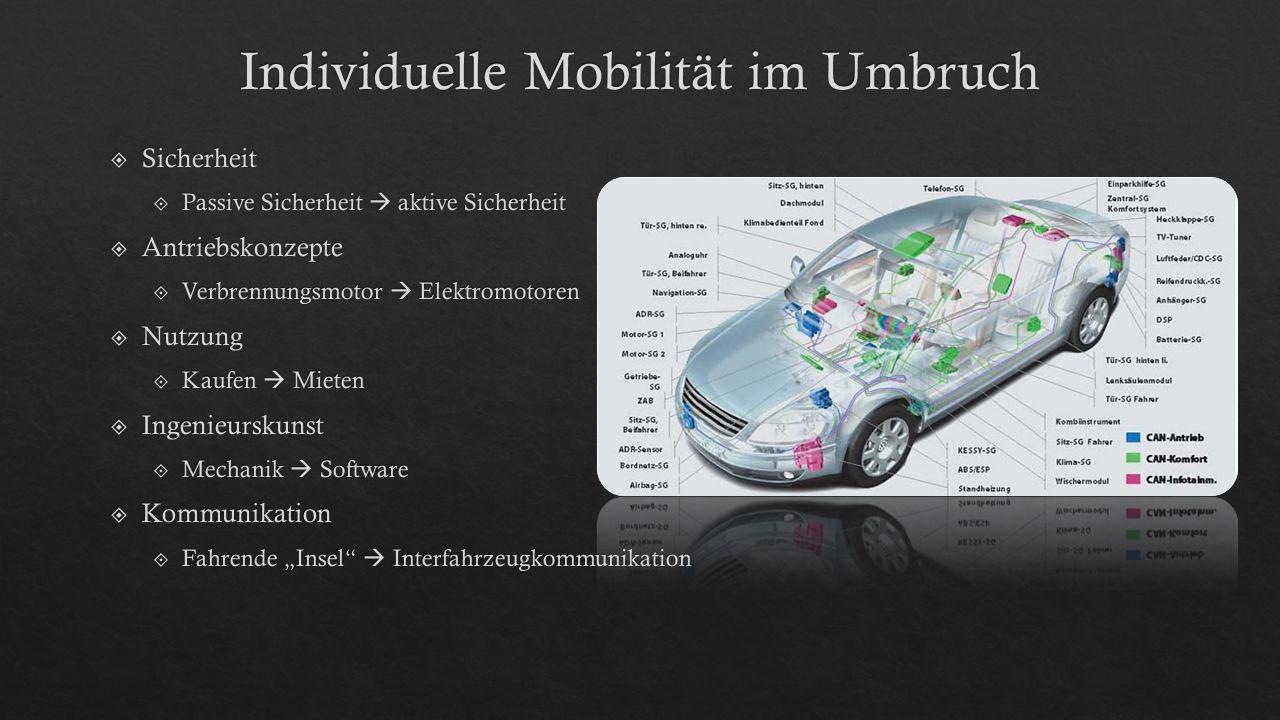 Individuelle Mobilität im Umbruch