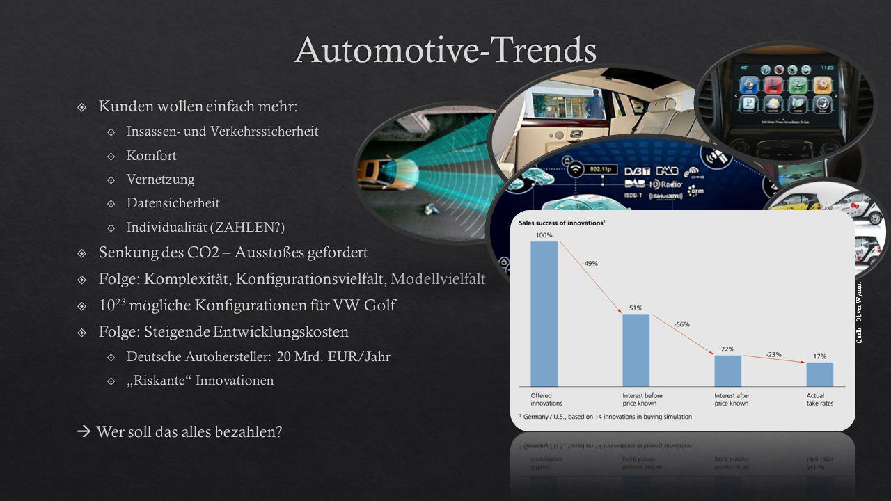 Automotive-Trends Kunden wollen einfach mehr:
