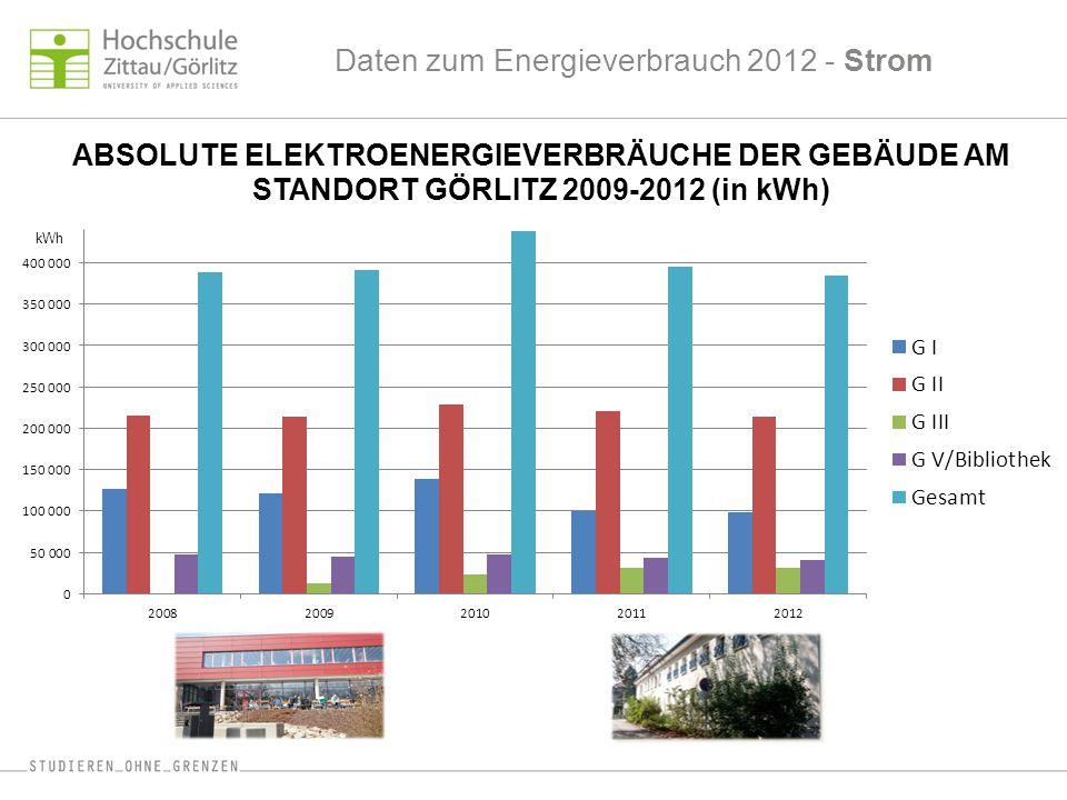 Daten zum Energieverbrauch 2012 - Strom