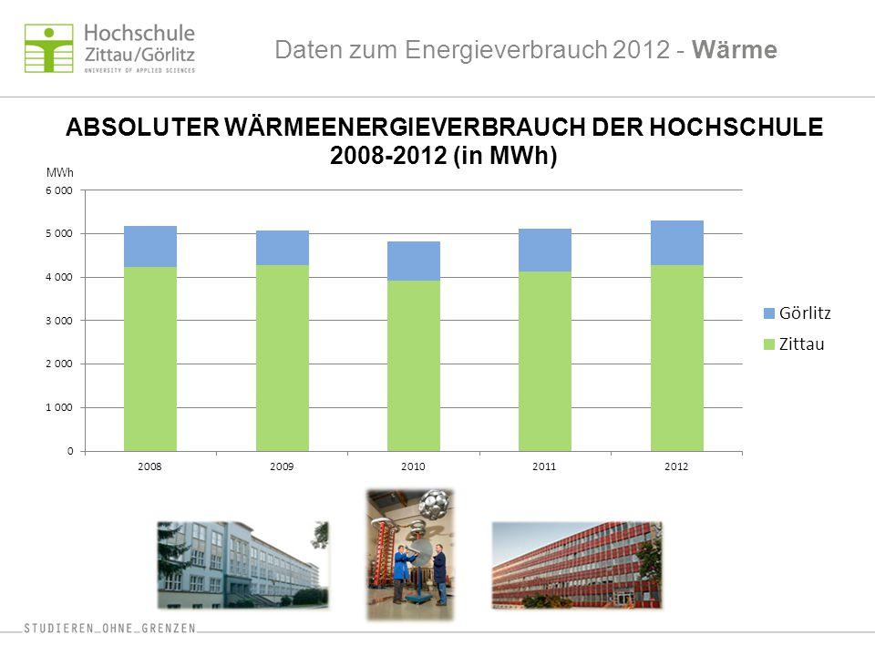 Daten zum Energieverbrauch 2012 - Wärme