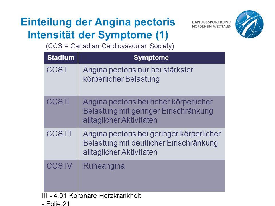 Einteilung der Angina pectoris Intensität der Symptome (1)