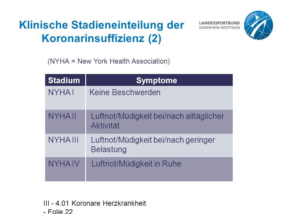Klinische Stadieneinteilung der Koronarinsuffizienz (2)