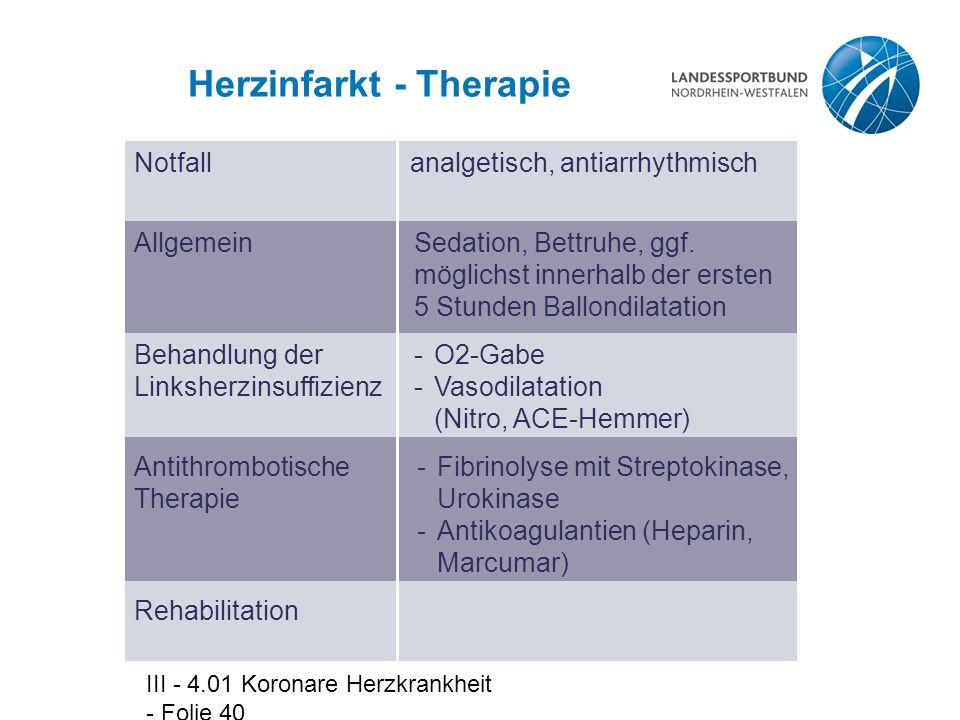 Herzinfarkt - Therapie