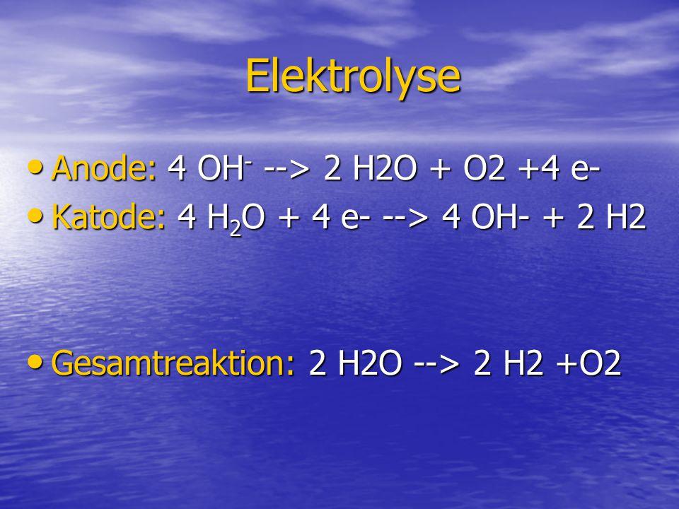Elektrolyse Anode: 4 OH- --> 2 H2O + O2 +4 e-