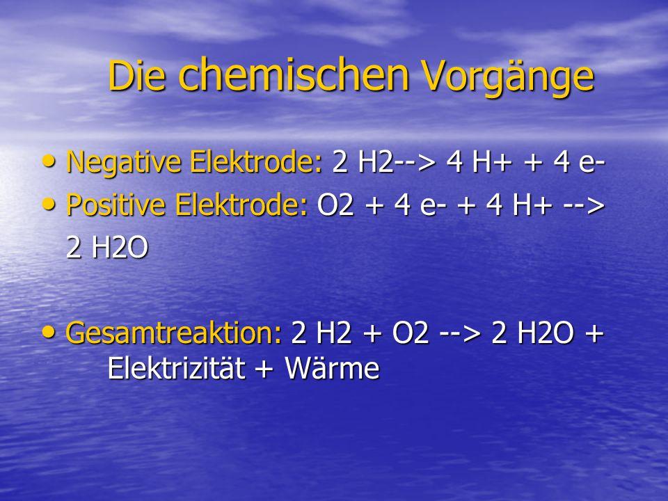 Die chemischen Vorgänge