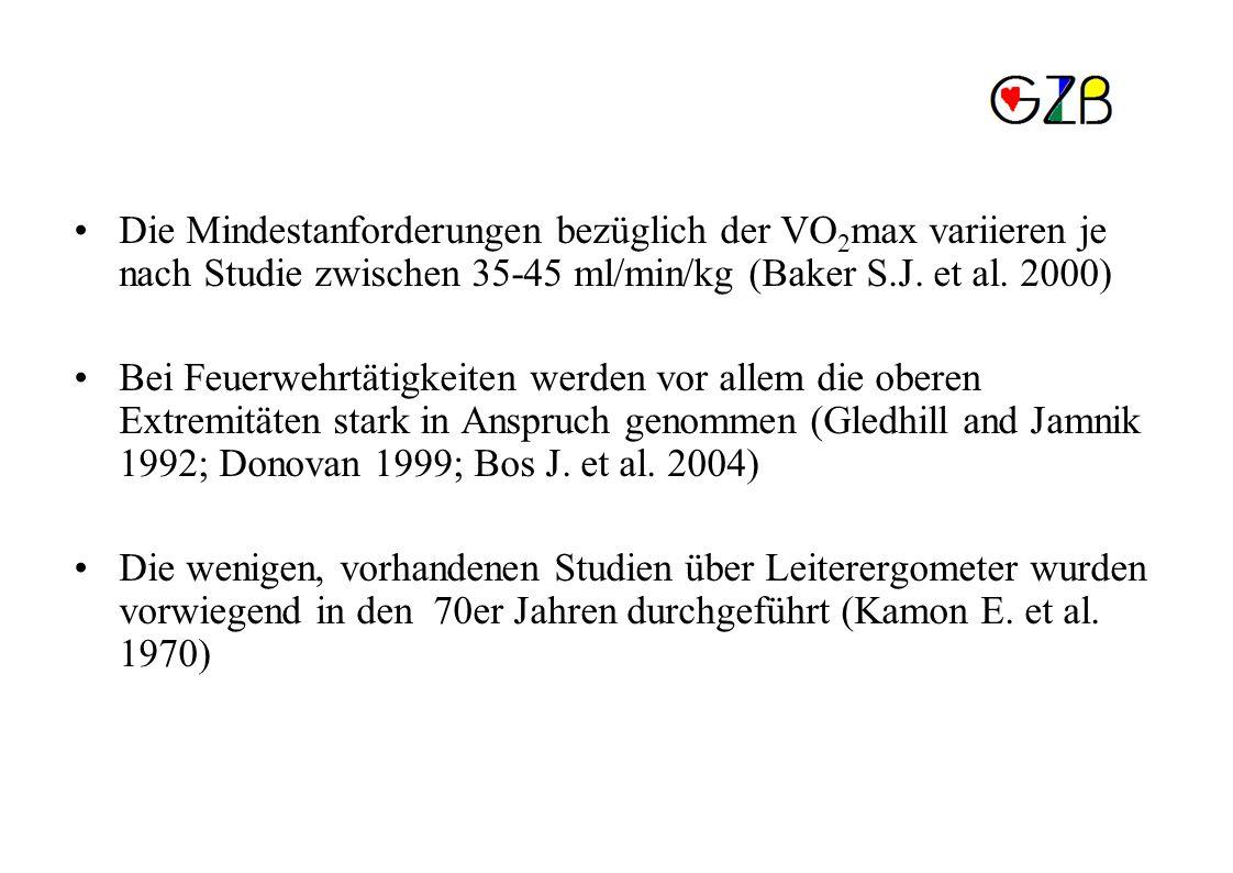Einleitung Die Mindestanforderungen bezüglich der VO2max variieren je nach Studie zwischen 35-45 ml/min/kg (Baker S.J. et al. 2000)