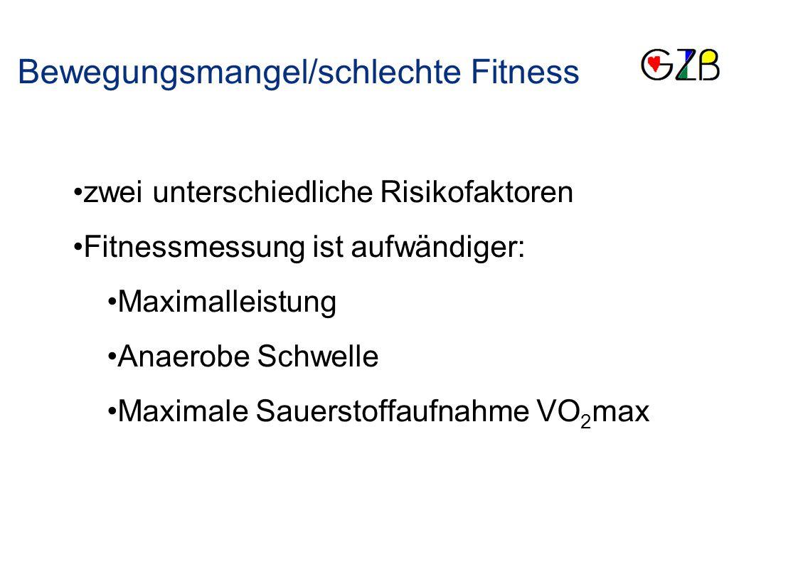 Bewegungsmangel/schlechte Fitness