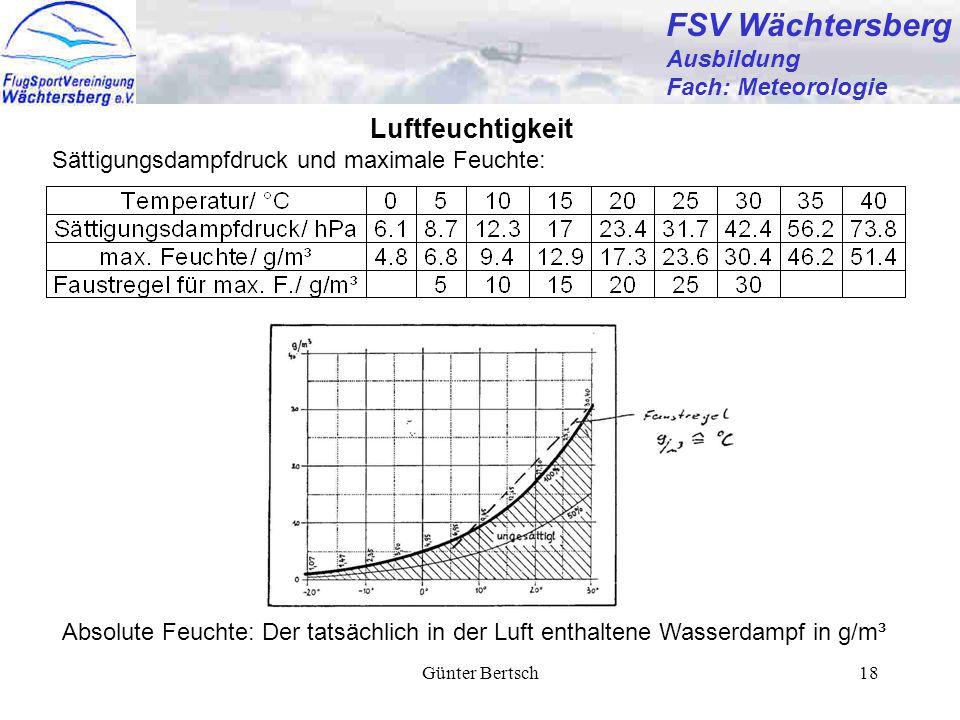 FSV Wächtersberg Luftfeuchtigkeit Ausbildung Fach: Meteorologie