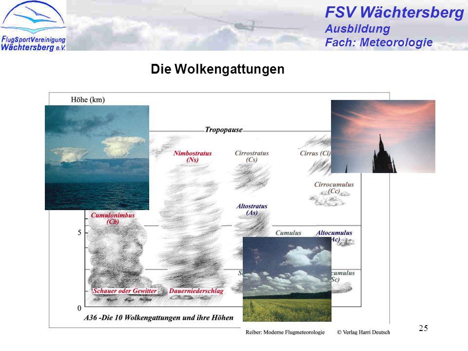 FSV Wächtersberg Die Wolkengattungen Ausbildung Fach: Meteorologie