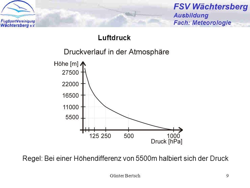 FSV Wächtersberg Luftdruck