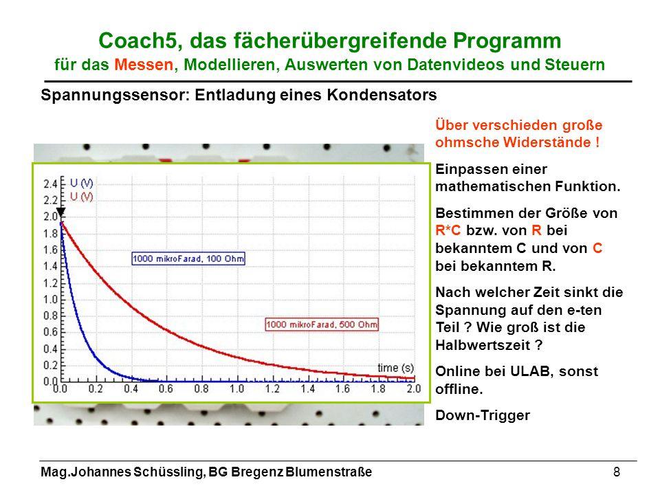 Coach5, das fächerübergreifende Programm für das Messen, Modellieren, Auswerten von Datenvideos und Steuern
