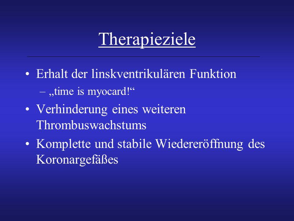 Therapieziele Erhalt der linskventrikulären Funktion