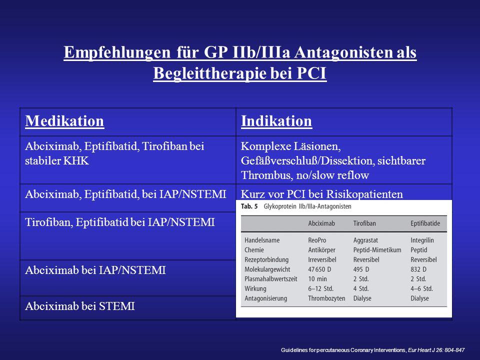 Empfehlungen für GP IIb/IIIa Antagonisten als Begleittherapie bei PCI