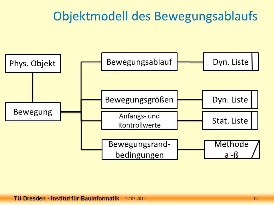 Objektmodell des Bewegungsablaufs