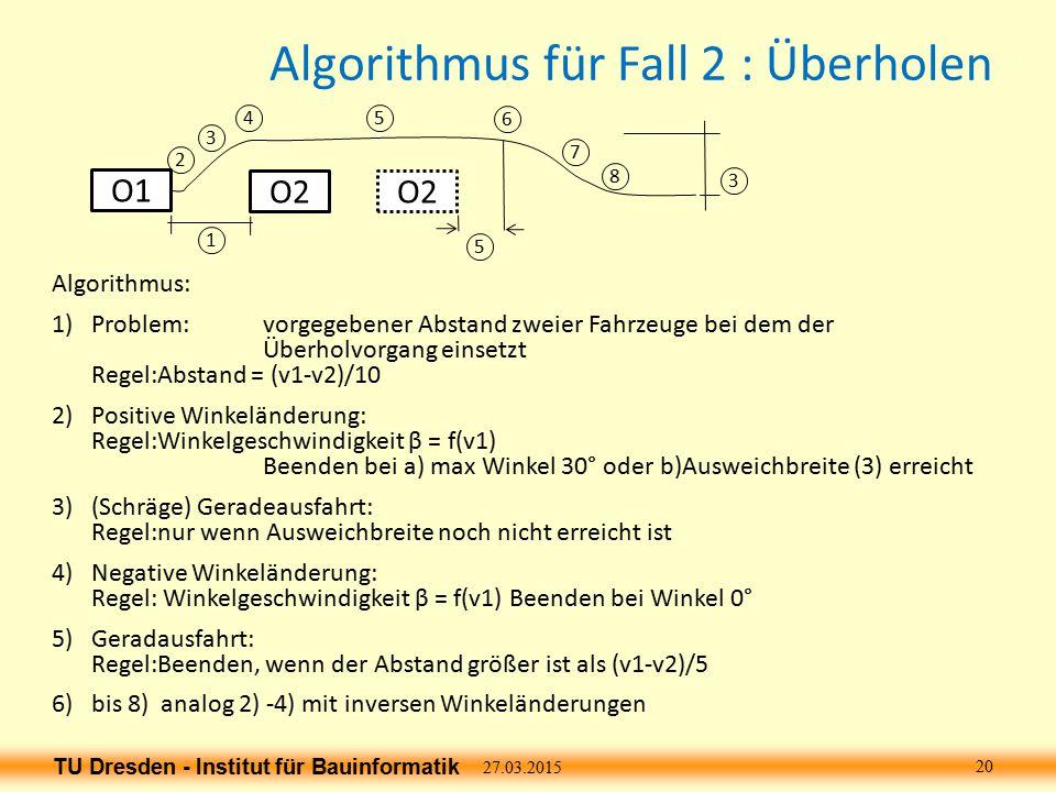 Algorithmus für Fall 2 : Überholen