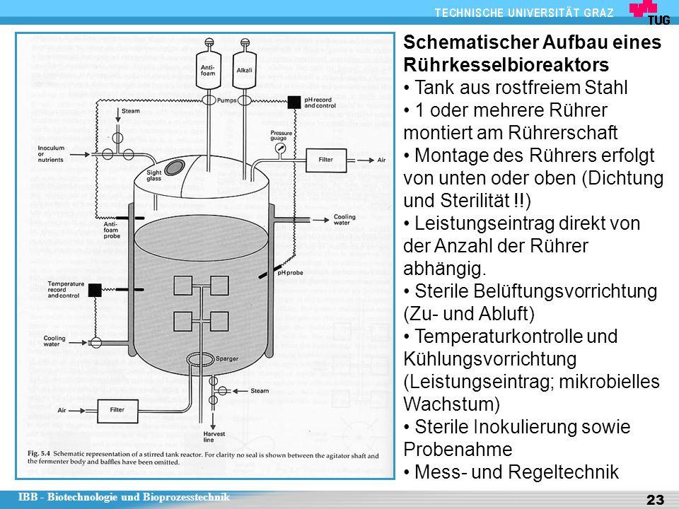 Schematischer Aufbau eines Rührkesselbioreaktors