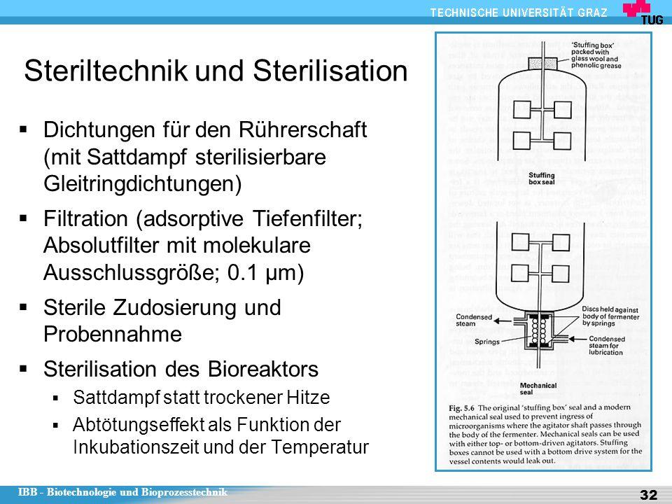 Steriltechnik und Sterilisation