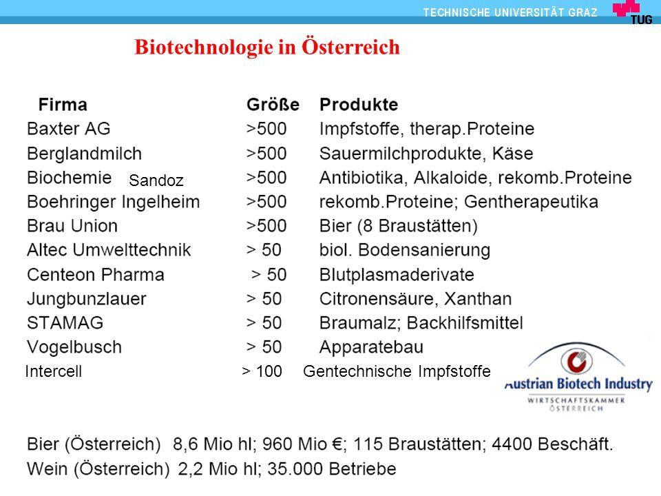 Biotechnologie in Österreich